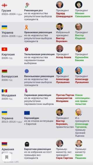 Оппозиция в Белоруссии завышает количество протестующих